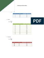 Calculo de medidas de partición para datos sueltos
