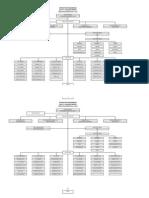 Struktur Organisasi Sma n 1 Larangan