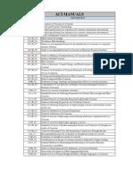 ACI Manual Listings