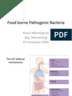 Git Pathogenic Bacteria