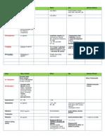 Autonomicdrugs Format