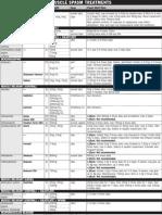 Muscle Spasm Treatments.pdf