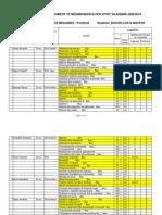 Stafi Akademik- FIM Angazhimi 2009-2010
