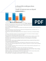 Piled up reserve & fall on credit haunts Bangladesh Economy.docx