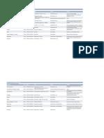 Manuais ESMaia Adotados - 2013_2014.pdf