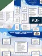 Harare Polytechnic Prospectus