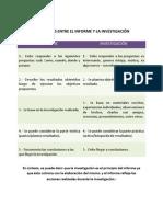 DIFERENCIAS ENTRE EL INFORME Y LA INVESTIGACIÓN