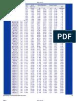Medidas Conexiones - Metric Fine ISO