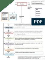 diagrama-compiladores