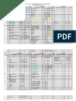 Jadwal Semester Genap Pebruari - Juli 2013