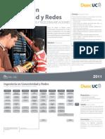 Malla Ingeniería en Conectividad y Redes 2010