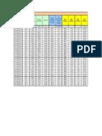 Proyecto I+D+i 31-08-2013