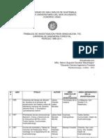 Copia de Base Datos Tig Ing for Al 06-Marzo-2012