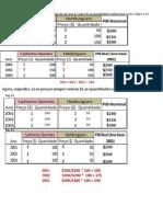 Tabelas Graficos Deflator IPCs (1)