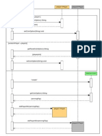Creating a UML Design From Scratch - Sequence Diagram