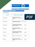 MATRIZ DE IDENTIFICACIÓN DE ASPECTOS Y EVALUACIÓN DE IMPACTOS AMBIENTALES