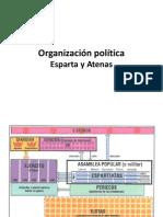 Organizacixn Polxtica de Esparta y Atenas