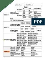 TIPOS DE ACTIVIDADES ECONOMICAS.doc