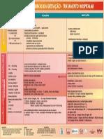 cartaz hipertensao gestacional