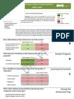Parent Accountability Report 2009-06-23