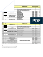 Spare Parts List