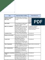 0624.Bipartisan Reform Proposal Chart
