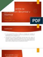 Relación entre la Distribución Binomial y Normal