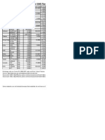 Overseas Intl Sms Rates