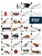 Musical Instruments Alphabet Poster