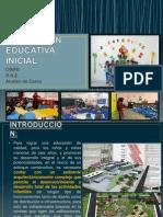 Institucion Educativa Inicial