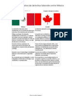 Cuadro comparativo de derechos laborales entre México y Canadá