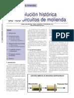 Evolución histórica de los equipos de molienda