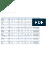 NotasPRD9021_Definitivas