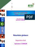 Audit_de_la_Qos_GSM - Résultats_Globaux- COMIUM
