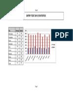 Statistics 2013
