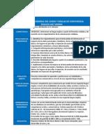 INFORMACIÓN GENERAL DEL CURSO Y REGLAS DE CONVIVENCIA DOT WORKS