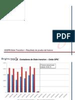Feature - HSDPA State Transition