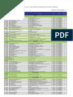 AdMedika Provider List