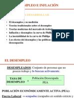 Mercado Del Trabajo Yc i Clos