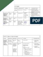 objetivos 2013-2015
