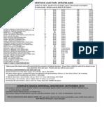CLA Market Report September 11, 2013