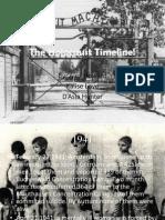 the holocaust timeline