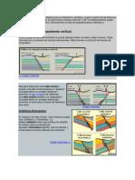 Fallas tectónicas se puede clasificar por su orientación y simetría