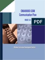 HW flow GSM COM