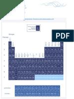 Tableau de classification des éléments en physique - chimie