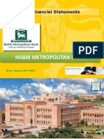 analysis of habib metropolitan bank ltd pakistan