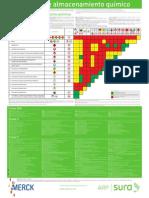 Matriz guía de almacenamiento químico