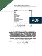 Documentos FDA