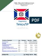 Diagnóstico de Taiaçu - SP