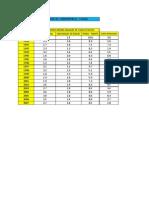 Analisis de Consistencia- Caudal u